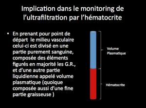 Hematocrite